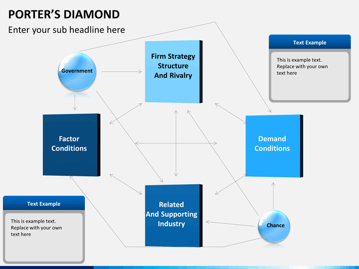 porter s diamond of toyota And stock price of export-oriented companies such as toyota  figure 8 japan's  national diamond analysis  porter and takeuchi (2000.