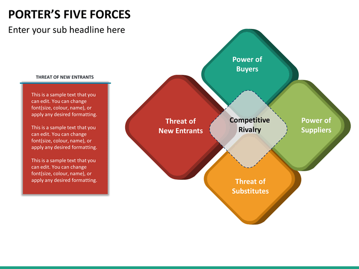 porter s five forces model for indian watch industry Porter 5 force on travel industry topics: strategic threat of substitution low india is witnessing a growth of porter's five forces model porter's five.