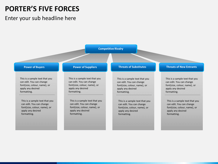 porters 5 forces cell c When deciding whether or not to enter a new market, one analysis tool that may help is porter's 5 forces analysis porter's tool looks at.