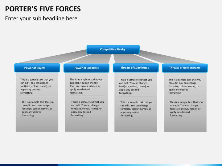dhl porter s 5 forces Porter model of competitive analysis  porters five forces – competitive analysis  porter's five forces.