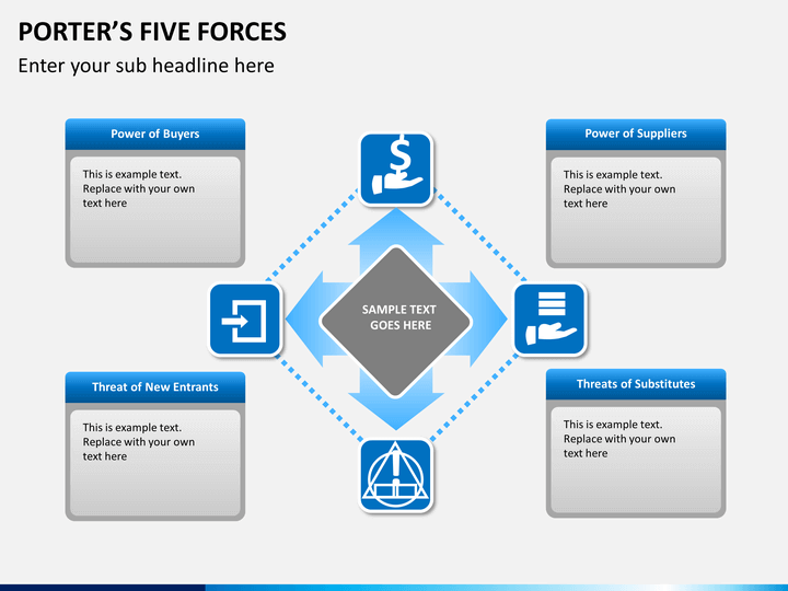 Porter 39 s 5 forces powerpoint template sketchbubble for Porter five forces template word