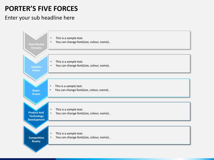 Porter S 5 Forces Powerpoint Template Sketchbubble