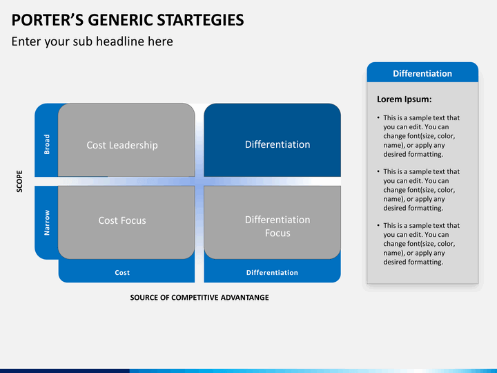 Porter S Generic Strategies Powerpoint Template Sketchbubble
