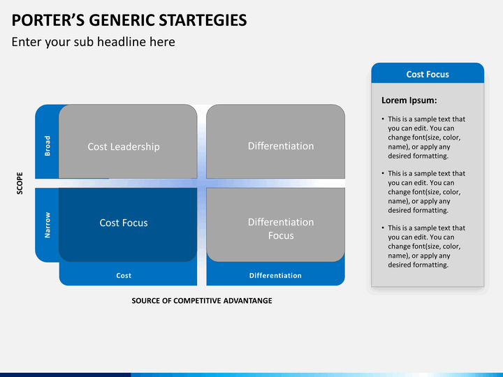 """porter s generic strategies mcdonalds In this paper i have evaluated michael porter""""s generic competitive strategies and their pit-falls,  ii porter's generic strategies."""