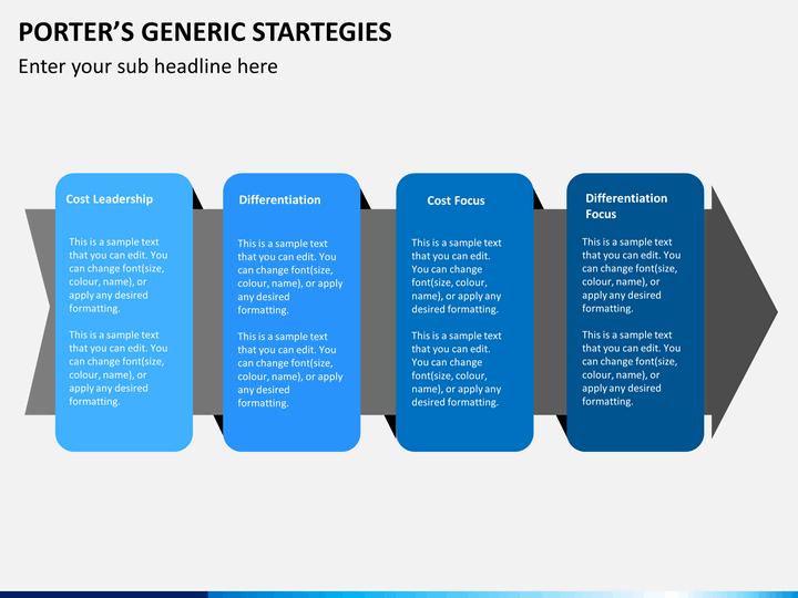 porter s generic strategies in banking It was found that competitive methods in the banking industry correspond to  porter's generic strategy types and that a cost leadership strategy provides a.