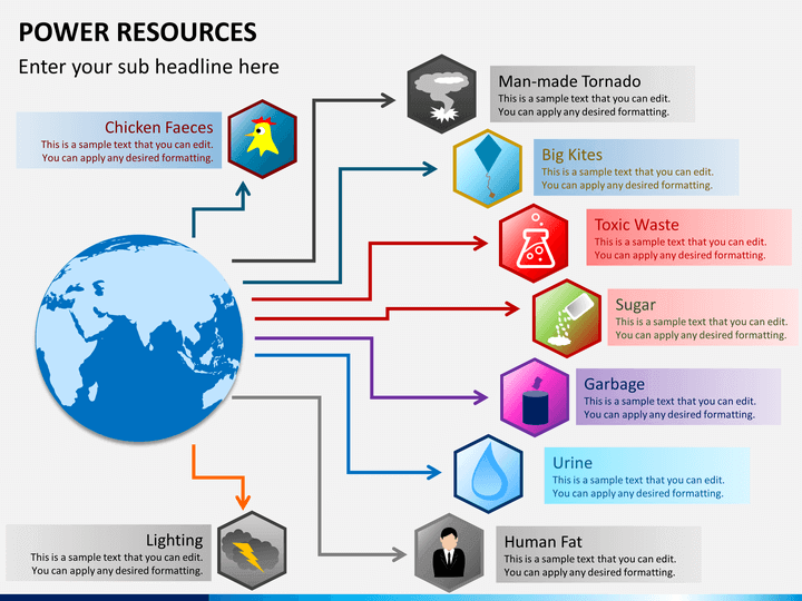 Power Resources PowerPoint Template SketchBubble