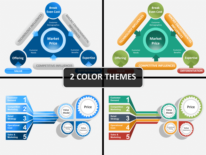 Pricing Policy Powerpoint Template Sketchbubble