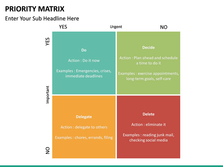 priority matrix powerpoint template