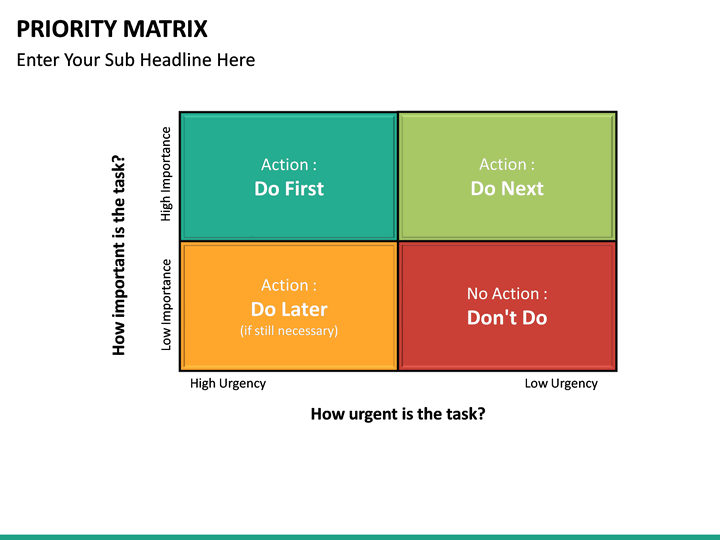Priority Matrix Powerpoint Template Sketchbubble