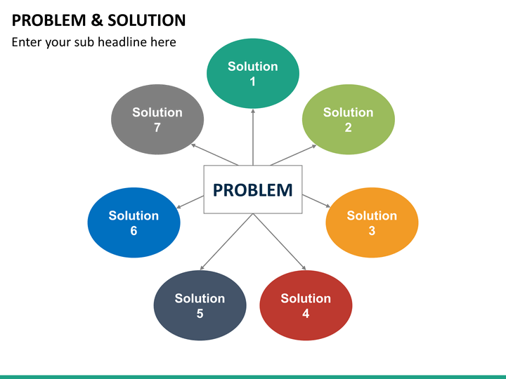 Problem cause solution essay