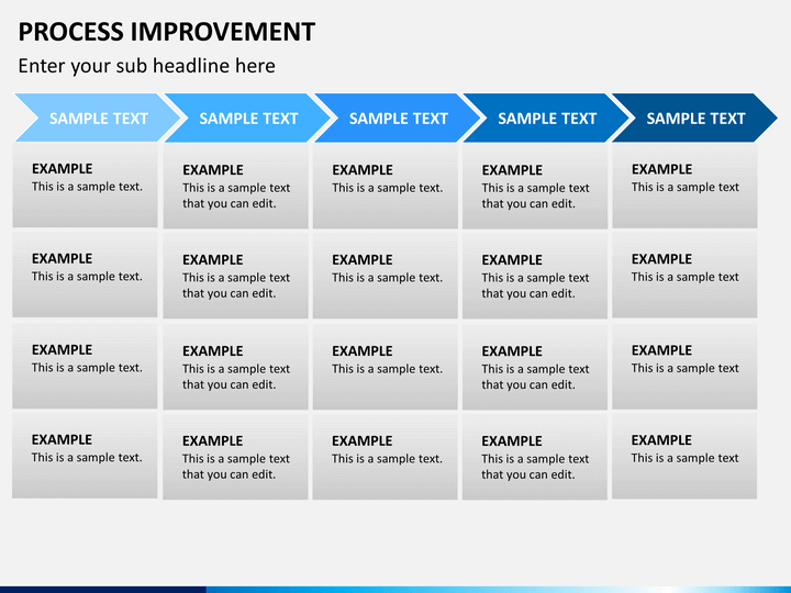 Process improvement powerpoint template sketchbubble for Process implementation plan template