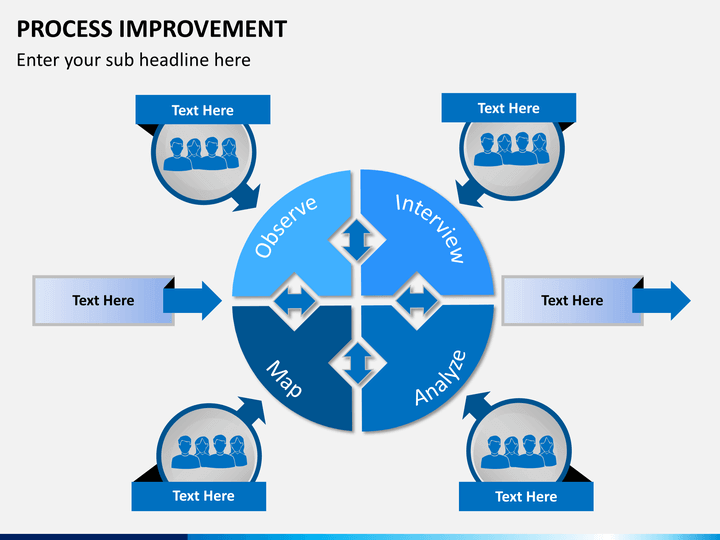process improvement essay Quality improvement process using plan, do, study, act (pdsa) – planning for action kathy hybarger, rn, msn connie steigmeyer, rn, msn betsy lee, rn, msph.