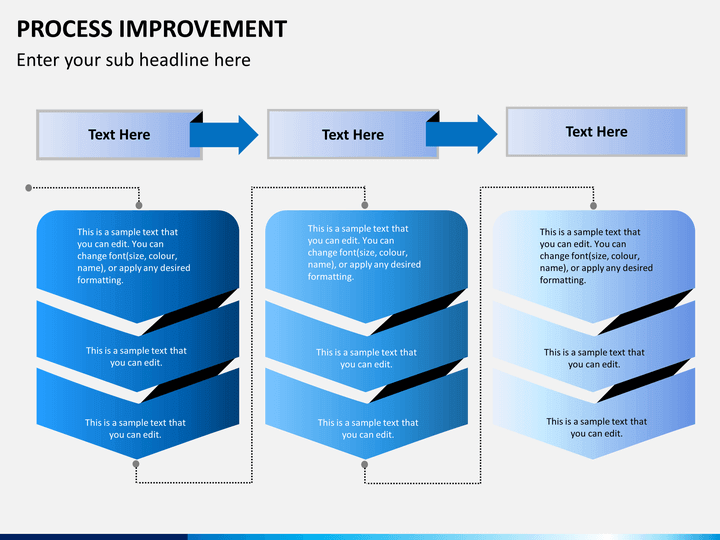 process improvement ppt 1 Process characterization 1 defi ne project and process measurement (diagnosis) 2 evaluate existing sigma 48 six sigma continuous improvement.