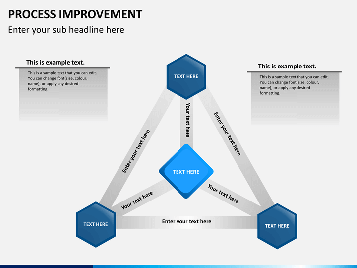 process improvement ppt 1 Service industries have some unique features that mean some of the normal tools of process improvement are more appropriate than others, says contributor abhishek soni here are four techniques you should consider using to improve processes in the service industry.
