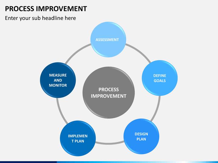 Process Improvement Powerpoint Template Sketchbubble