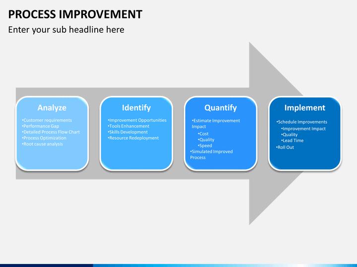 Improvement Plan Template