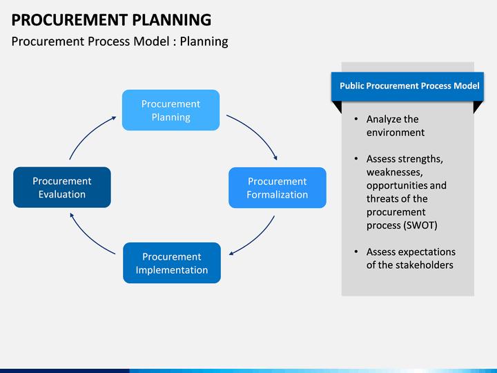 Procurement Planning PowerPoint Template   SketchBubble