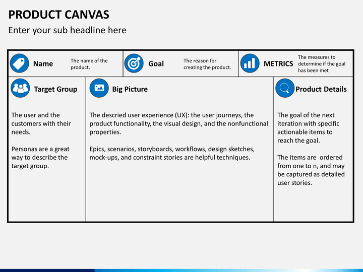 Product Canvas PowerPoint Template SketchBubble