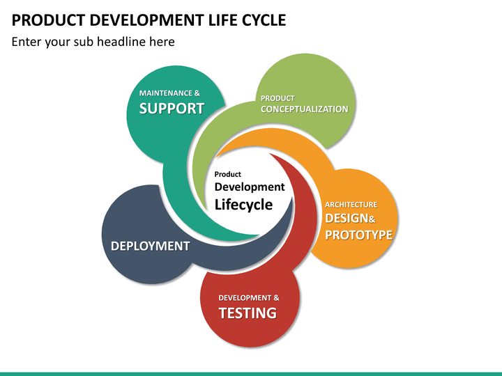 Product Development Life Cycle PowerPoint | SketchBubble - photo#12