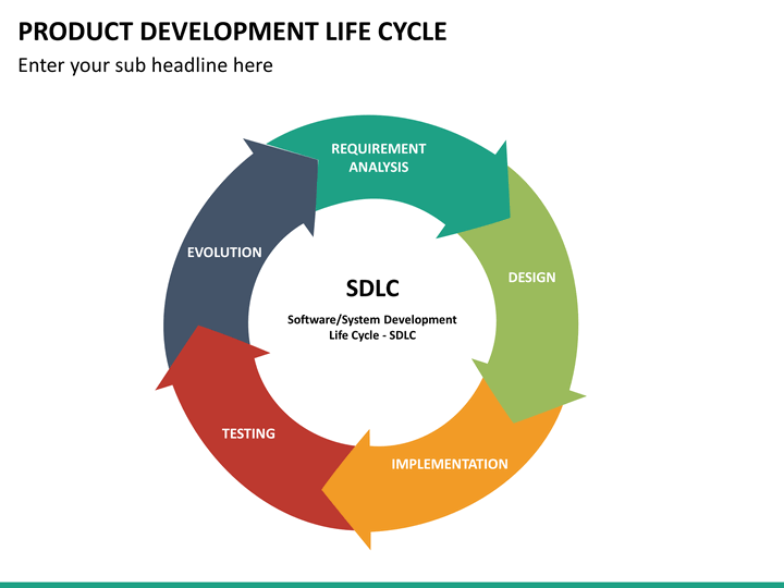 Product Development Life Cycle PowerPoint | SketchBubble - photo#4