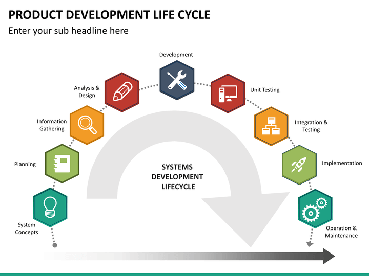 product development life cycle powerpoint