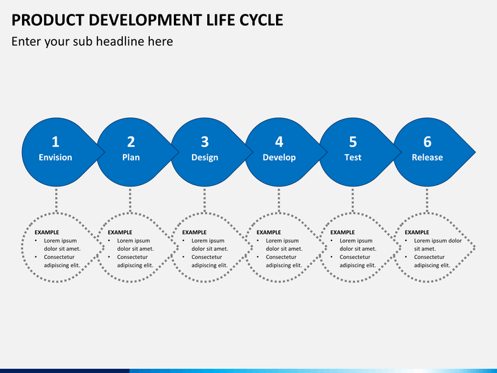 Product Development Life Cycle PowerPoint | SketchBubble