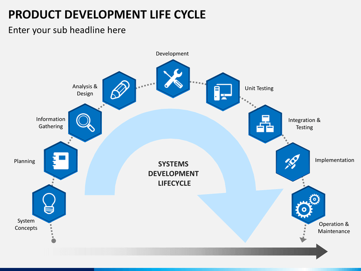 Product development life cycle powerpoint sketchbubble for Company product development