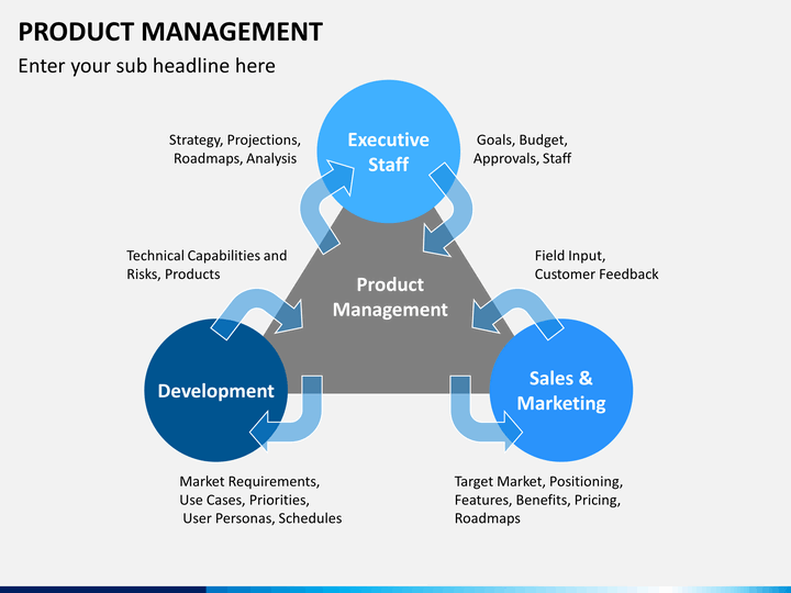Product Management PowerPoint Template | SketchBubble