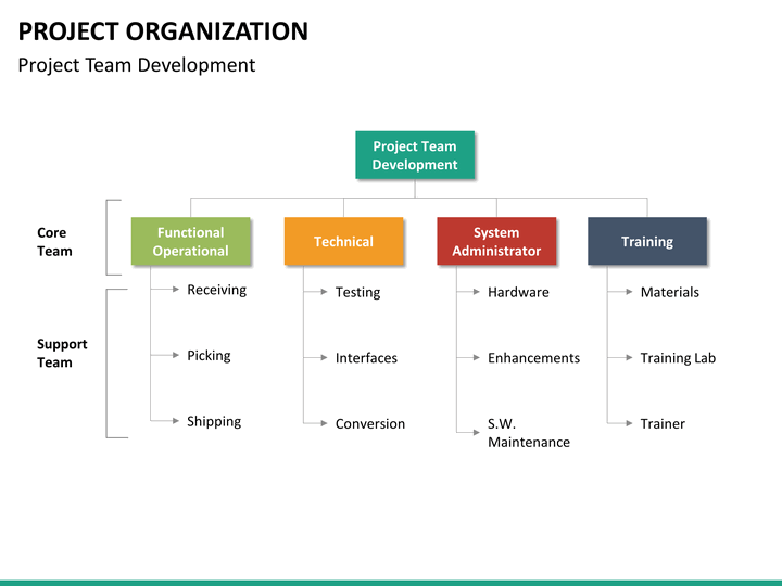 u10a1 project organization theory project View homework help - project 1 organizational theorydocx from bmgt 364 at md university college project 1 organizational theory instructions project 1 organizational theory due week 3 this project.
