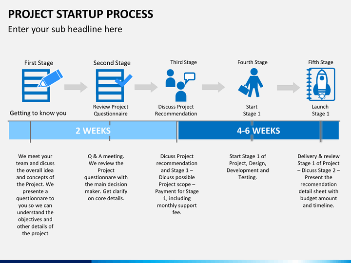 project startup process powerpoint template | sketchbubble, Presentation templates