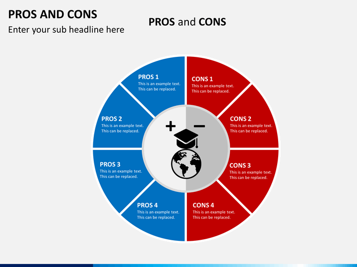 the pros and cons of powerpoint What are benefits of self-driving trucks in the infographic, you may read pros and cons of the given type of cars.