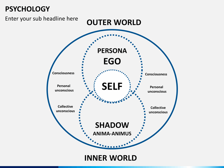 psychology powerpoint template sketchbubble