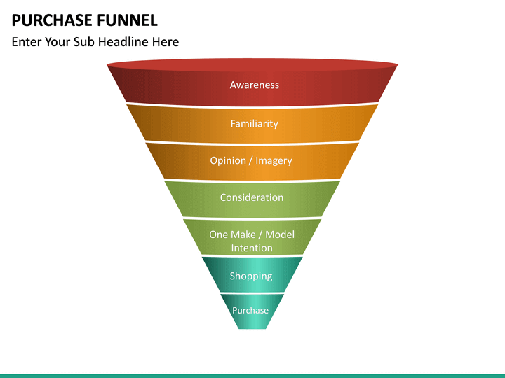 purchase funnel powerpoint template
