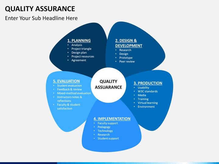 Quality assurance planning romeondinez quality assurance planning quality assurance powerpoint template sketchbubble toneelgroepblik Choice Image