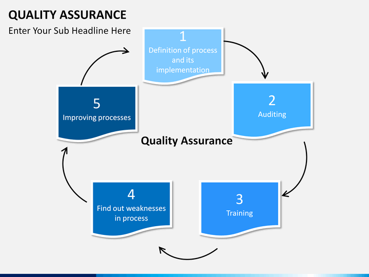 Quality Assurance Powerpoint Template Sketchbubble