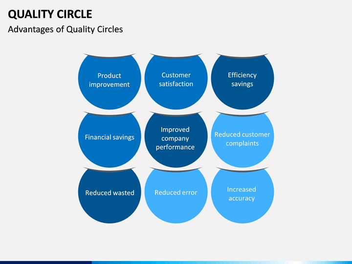 quality circle powerpoint template sketchbubble