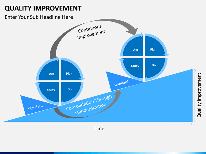 quality improvement powerpoint template