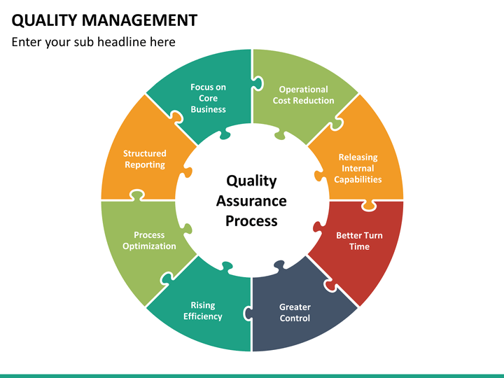 quality management ppt Total quality management (tqm) high impact list of articles ppts journals 3259   nuclear physics ppt version anabel ternes entrepreneurial development.