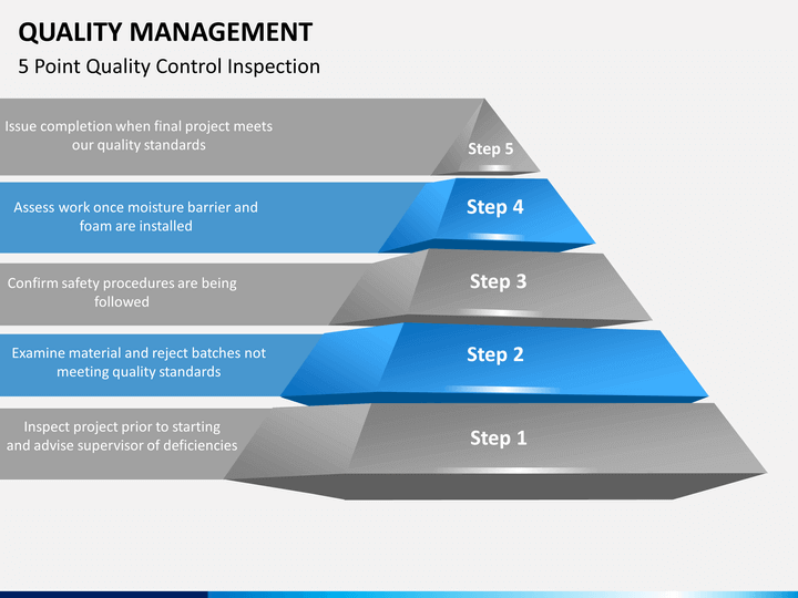 Quality Management Powerpoint Template Sketchbubble