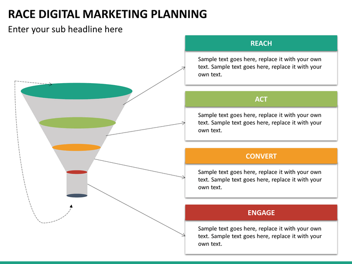Race Digital Marketing Planning Framework Powerpoint