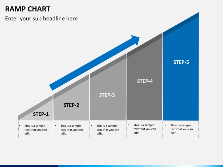 powerpoint ramp charts