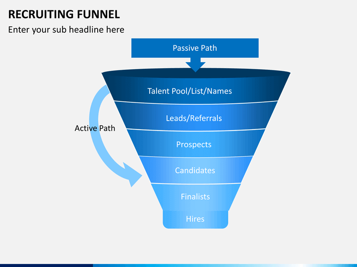 recruiting funnel powerpoint template sketchbubble. Black Bedroom Furniture Sets. Home Design Ideas