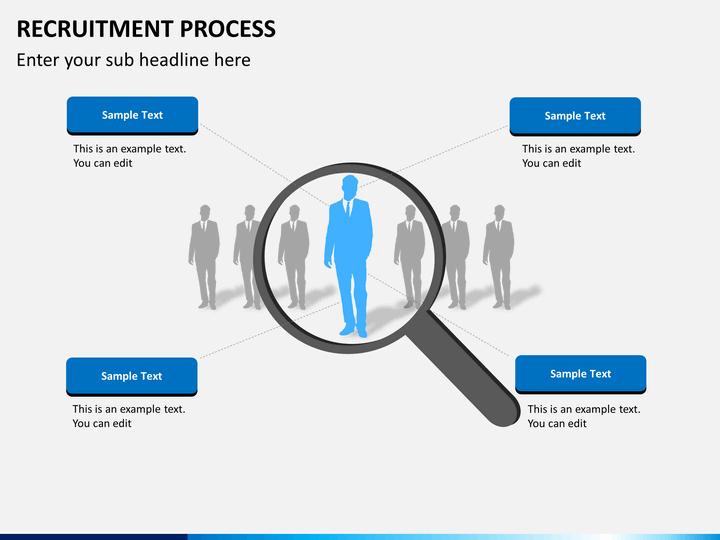 employee retention ppt presentation