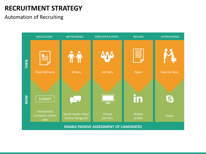 exit strategy business plan sample market penetration strategy business plan
