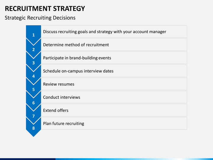 recruitment strategy powerpoint template