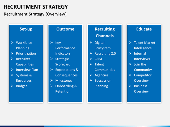 Recruitment Strategy PowerPoint Template | SketchBubble