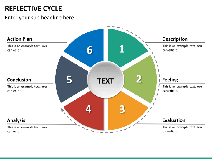 Reflective Cycle Powerpoint