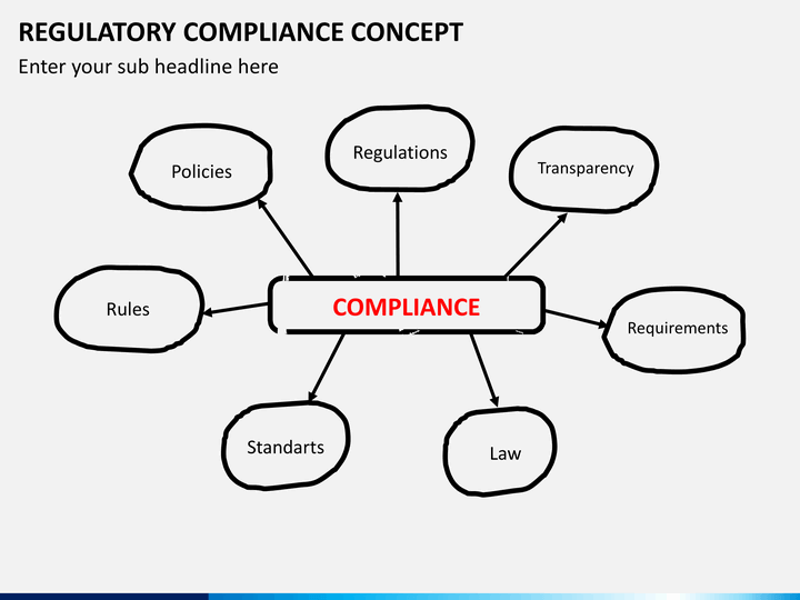 Regulatory compliance concept powerpoint template for Regulatory plan template