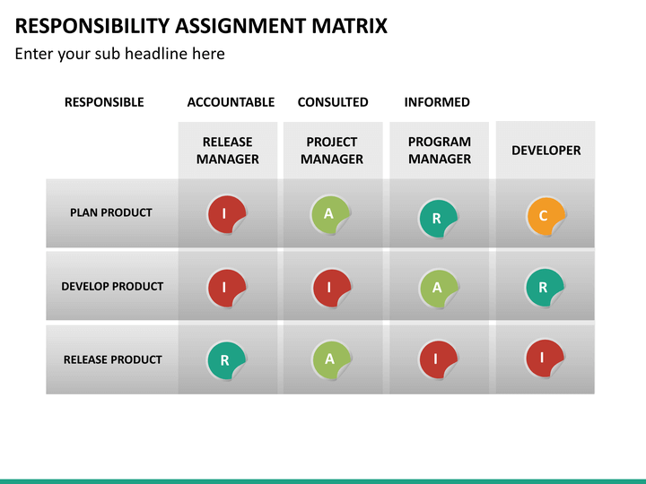 responsibility assignment matrix powerpoint template