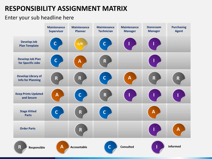 responsibilities assignment matrix Create a high-level overview of the resources and tasks involved in your project or business process with this visio 2010 template.